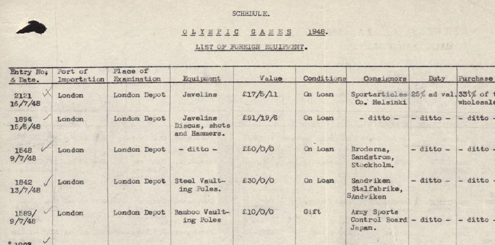 List of equipment passing through customs ahead of the 1948 Olympics