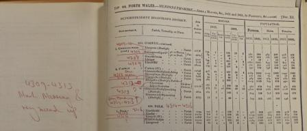 Staff reference copy of the Population Tables for the 1861 census