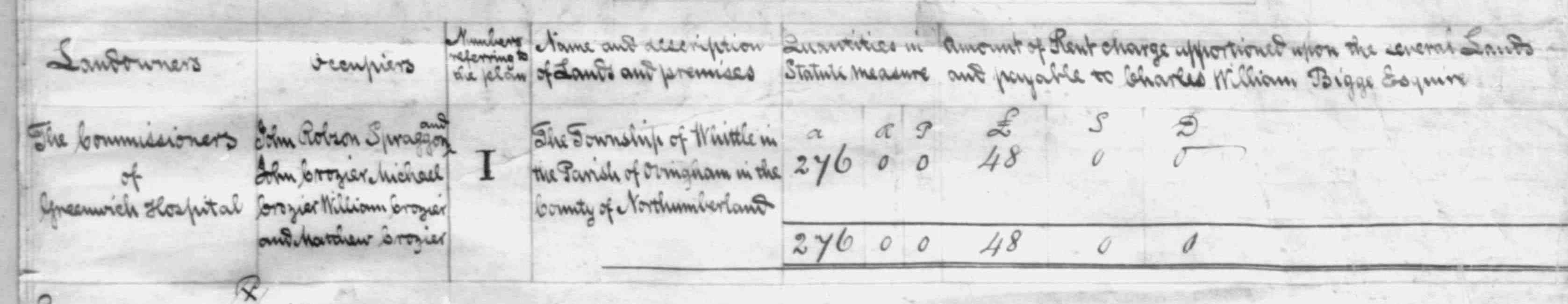 A detail from the tithe apportionment (catalogue reference IR 29/25/476). This includes the names of the landowner and occupiers.