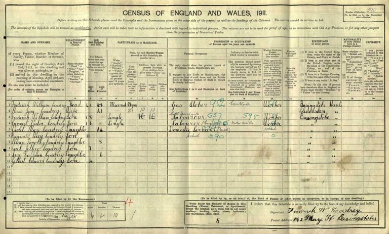 1911 Census return for 142 May Street, where Ernest lived with his family