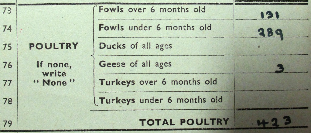 The livestock listed include 420 fowls and three geese.