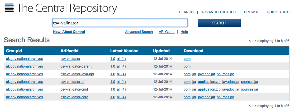 Image of web page showing the various download options for the CSV Validator