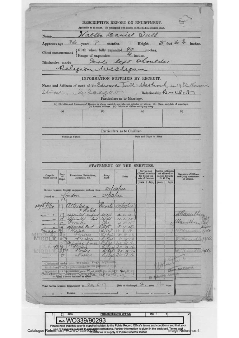 Walter Tull's service record (catalogue reference WO 339/90293).