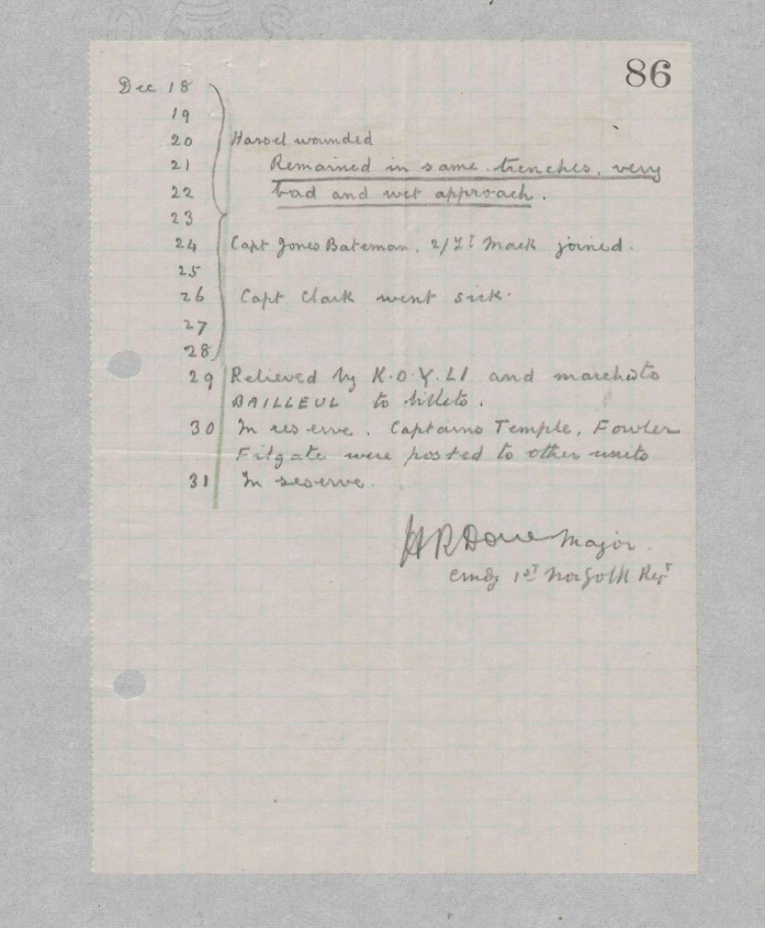 War diary entry for 1 battalion, Norfolk Regiment, December 1914 (catalogue reference: WO 95/1573/1)
