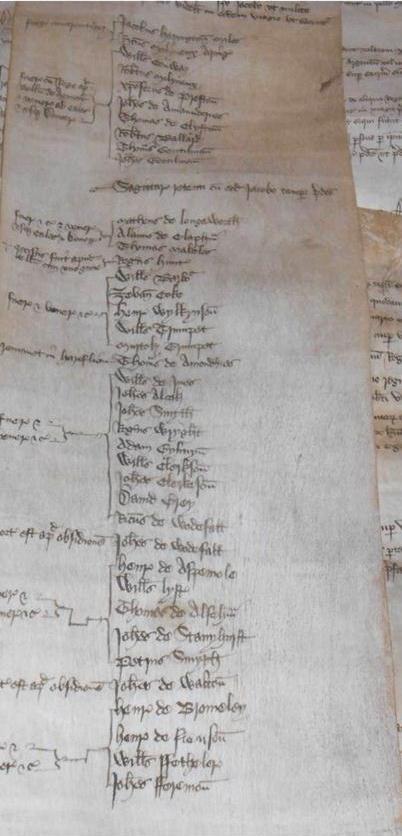 Original Retinue Roll of Sir James Haryngton (catalogue reference E 101/47/32 m3)