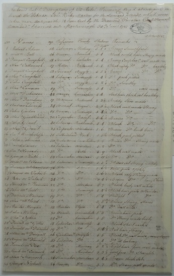 List of Jacobite prisoners, 1747 (catalogue reference SP 36/102/95-97)