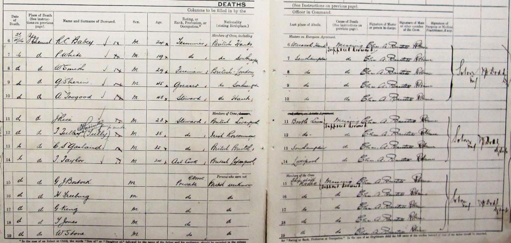 Image of one of three pages documenting the 30 people killed or missing when Britannic sank