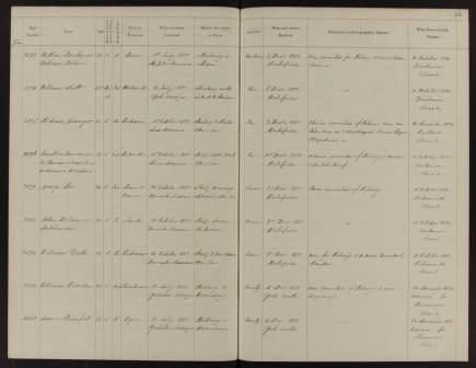 Image of a record of William Scott's incarceration in Wakefield Gaol