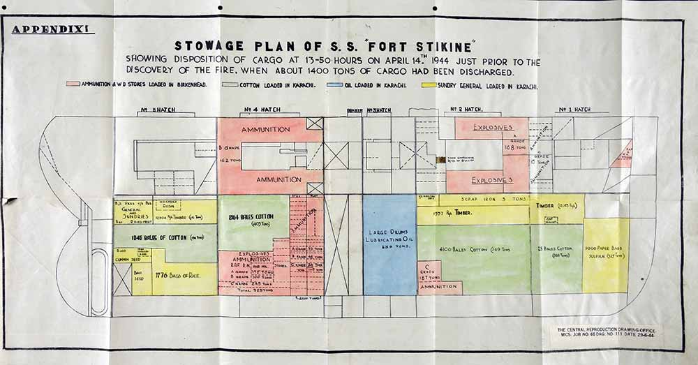 Stowage plan of SS Fort Stikine