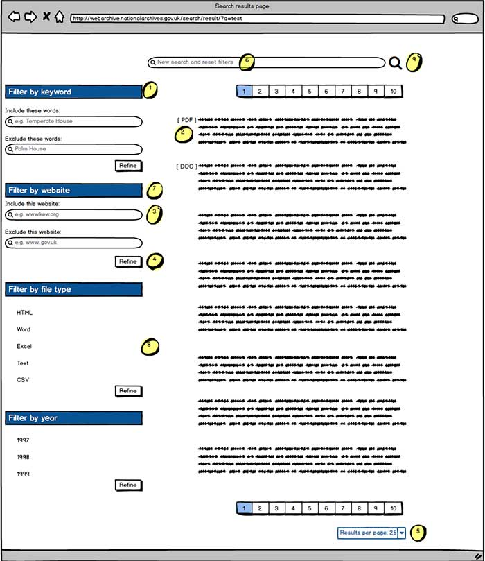Wireframe search results
