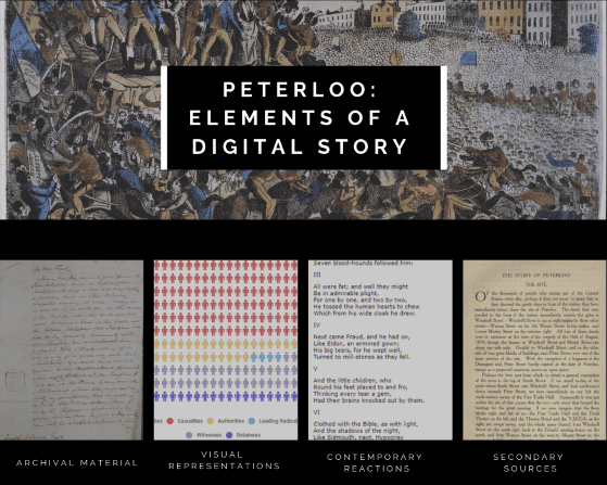 An infographic combining four different sections of how to create a digital story, which includes archival material, infographics, contemporary reactions and secondary sources.