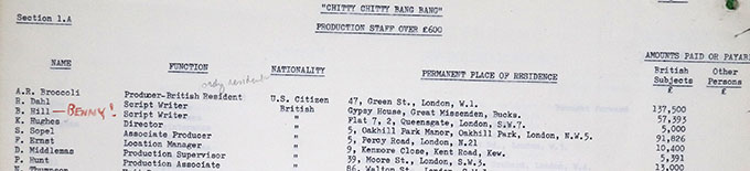 A typed list of the production crew for Chitty Chitty Bang Bang who were paid more than £600. The information includes crew members' names, function, nationality, permanent place of residence and the amounts each was paid.