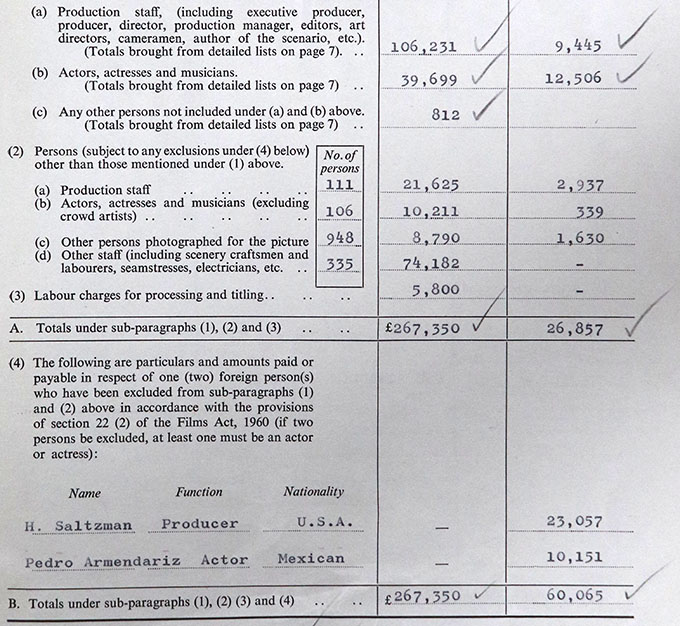Extract from an official typed document listing the production staff and acting costs for From Russia with Love.