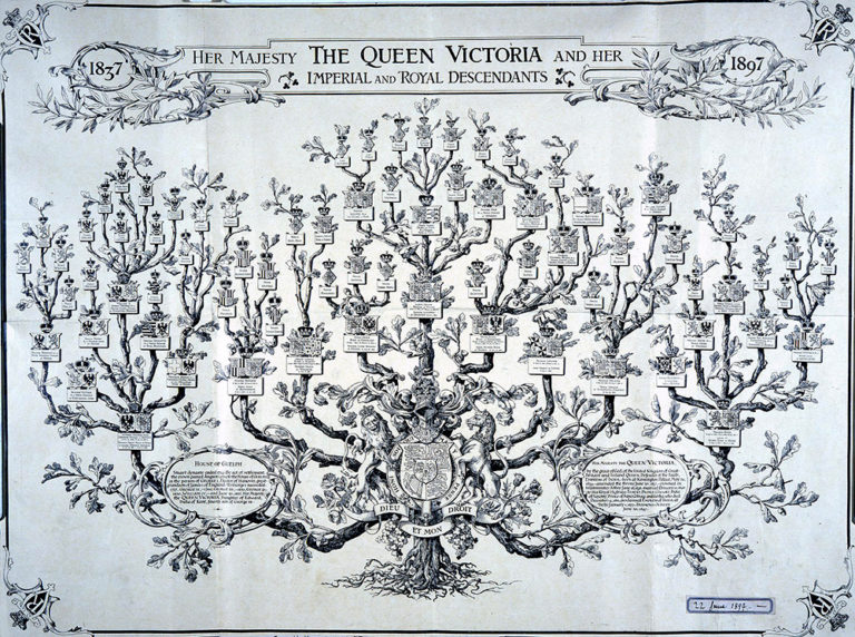 Visual illustration of Queen Victoria's family tree.