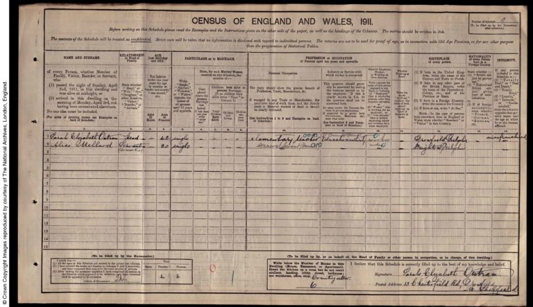 This image shows a census schedule, that contains the details of Miss Outram (full name Sarah Elizabeth Outram) of Dronfield Derbsyhire. Reference: RG 14/21166.