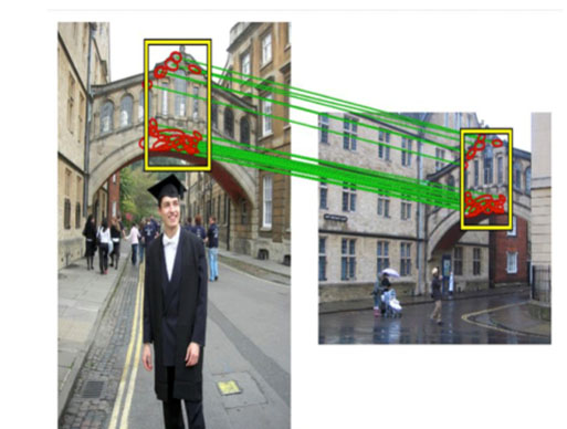 Matching SIFT features in photographs of Oxford Buildings taken from different positions.