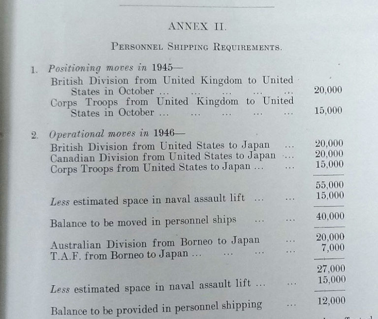List of the shipping requirements for the number of troops for the invasion of Japan in 1945-6.