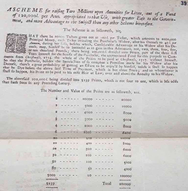 A page from a book titled A Scheme for Making Two Million Pounds.