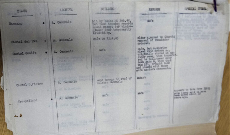 A page from the Survey of Archives in Italy, 1945.