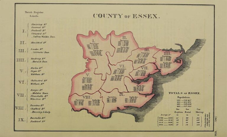 Page from the Comparative Account of the Population of Great Britain in the years 1801, 1811, 1821 and 1831 showing population change and totals for the county of Essex.