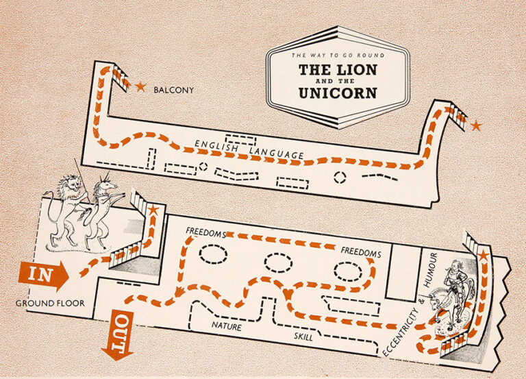 A simple map showing the way to go round the Lion and the Unicorn.