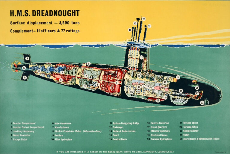 1960 Royal Navy recruitment poster featuring the Nuclear submarine HMS Dreadnought.