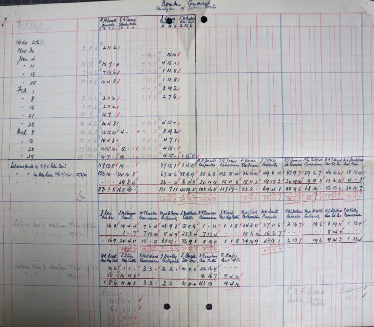 An 'analysis of labour costs' for the film 'Target for Tonight', under its working title 'Bomber Command'.