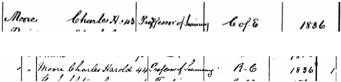 Charles entered Broad Street Workhouse on multiple occasions, including 8 February 1879 and 30 April 1880. London Metropolitan Archives, London Workhouse Admission and Discharge Registers.