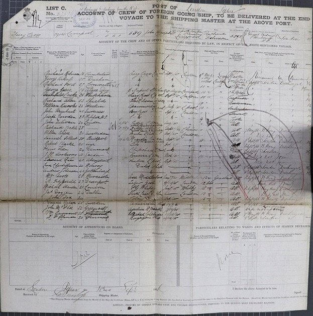 Crew List and Agreement for Fiery Cross, combining the outward journey from London in October 1865 and the return journey from Foochow in May 1866.