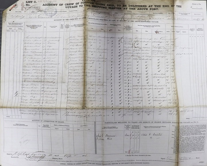 Crew List and Agreement for Taitsing, combining the outward journey from London in October 1865 and the return journey from Foochow in May 1866.